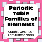 Families of Elements on the Periodic Table: Note Organizer Distance Learning