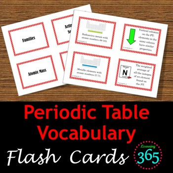 Periodic Table Vocabulary Flash Cards