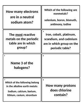 Periodic table of elements flashcards teaching resources teachers periodic table flashcards set 1 periodic table flashcards set 1 urtaz Images