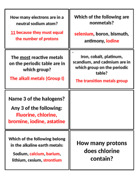 Periodic Table Flashcards Set #1