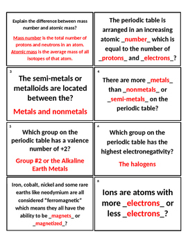 Periodic Table Flashcards Set #2
