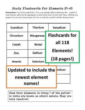 Periodic Table Element Flashcards and Quizzes (All 118 Elements!)