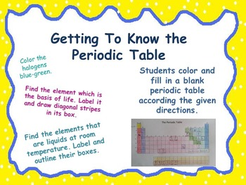 Periodic Table - Getting To Know the Periodic Table