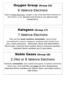 "Periodic Table ""Groupie"""