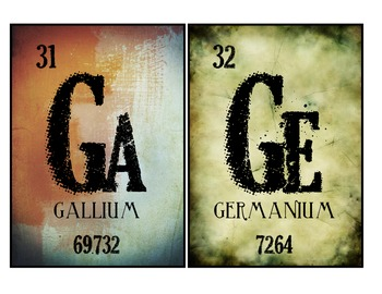 Periodic Table Grunge/ Rocker Effect