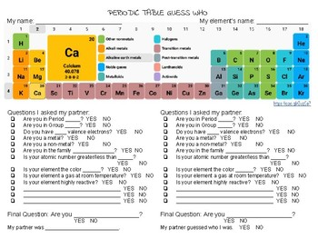Periodic table guess who game by lori cooper teachers pay teachers periodic table guess who game urtaz
