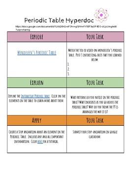 Periodic Table Hyperdoc