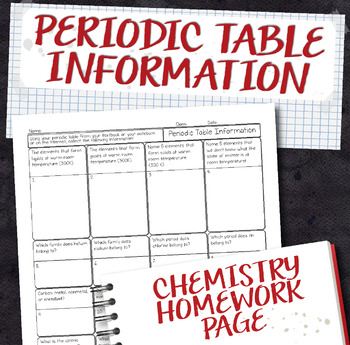 Periodic Table Information Chemistry Homework Worksheet