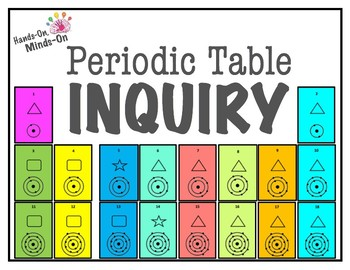 Periodic table inquiry activity by mandi nelson tpt periodic table inquiry activity urtaz Images