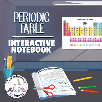 Periodic table interactive notebook groups 1a 8a by sophisticated periodic table interactive notebook groups 1a 8a urtaz