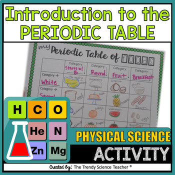 Periodic table introduction activity by the trendy science teacher urtaz Images