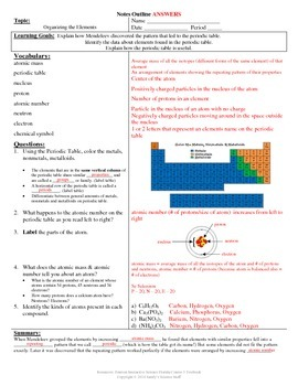 Periodic Table Introduction Cornell Notes #34