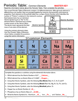 periodic table introduction reading and element activity - Periodic Table Reading Activity