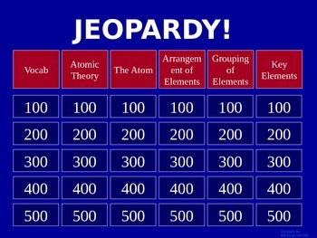 Periodic Table - Jeopardy Review