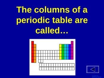 Periodic table jeopardy review game by scientifically correct tpt periodic table jeopardy review game urtaz Gallery