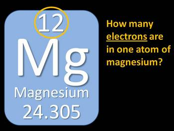Periodic Table Lesson - Atomic Number & Atomic Mass