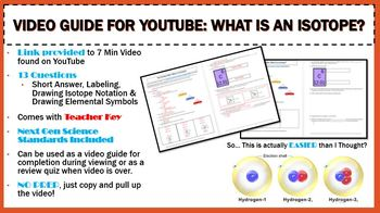 Periodic Table Lesson: What Is An Isotope Youtube Movie / Video Guide