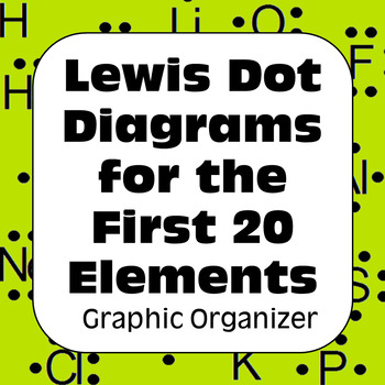 Periodic Table: Lewis Dot Diagrams for the First 20 Elements Valence Electrons