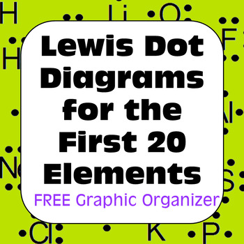 Periodic Table Lewis Dot Chart For The First 20 Elements Free