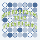 Periodic Table Matching Game