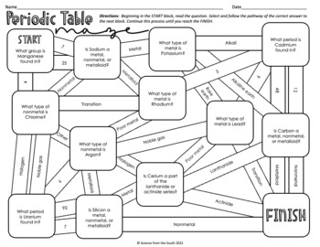 Periodic Table Maze Worksheet for Review or Assessment