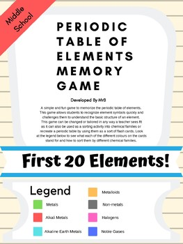 Middle School Periodic Table Inquiry Memory Game