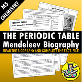 Periodic Table Activity - Mendeleev Biography