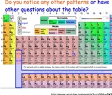 Periodic Table, Metals, NonMetals, Metalloids - Lesson Presentations, more