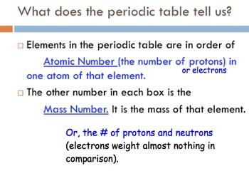 Table metals nonmetals metalloids lesson presentations more periodic table metals nonmetals metalloids lesson presentations more urtaz Images
