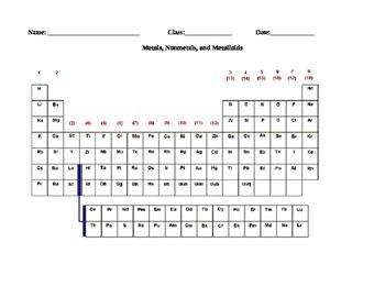 Periodic Table - Metals, Nonmetals, Metalloids Worksheet/Activity