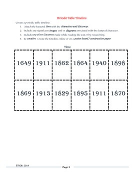 Periodic Table Metamorphosis