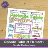 Periodic Table of Elements Doodle Sheet Visual Guided Notes Chemistry