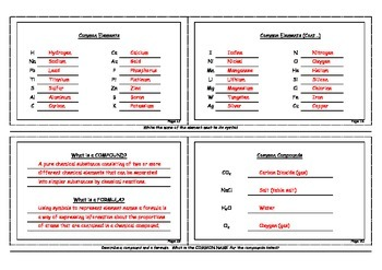 Periodic Table Mini Booklet with Answers - Class, Study Guide, Project, Relief