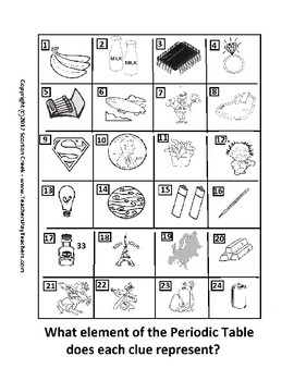 Chemistry Puzzle: What Element am I?
