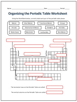Periodic Table Organization Labeling Science Worksheet