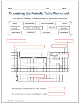 Periodic Table Organization Labeling Science Worksheet for Google Slides