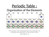 Periodic Table:  Organization of Elements PowerPoint