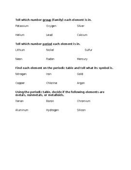 Periodic Table Orientation (Editable)