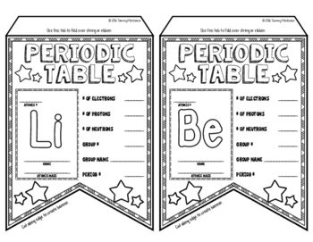 Periodic Table Pennant