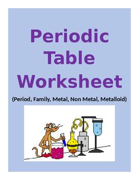 Periodic Table (Period, Group, Metal, Nonmetal, Metalloid)