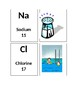 Periodic Table Picture Match
