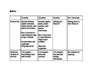 Periodic Table Pizza Box Project