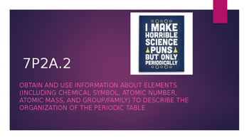 Periodic Table PowerPoint