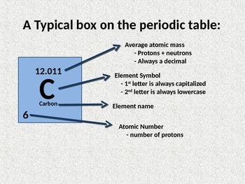 Periodic Table Powerpoint Long version