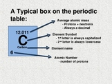 Periodic Table Powerpoint Short version