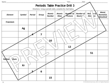 Periodic Table Practice Drills