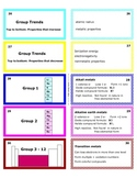 Periodic Table: Printable Flash (Study) Cards for quizzes and tests