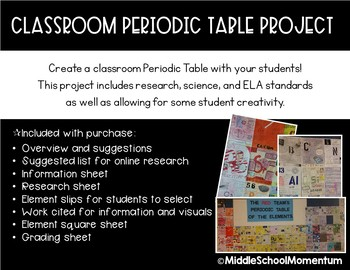Periodic Table Project