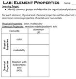Periodic Table Properties