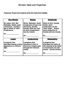 Periodic Table Properties- Folding Organizer
